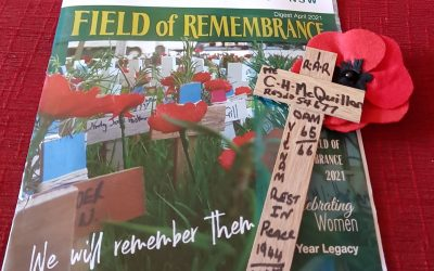 ANZAC Day commemorations